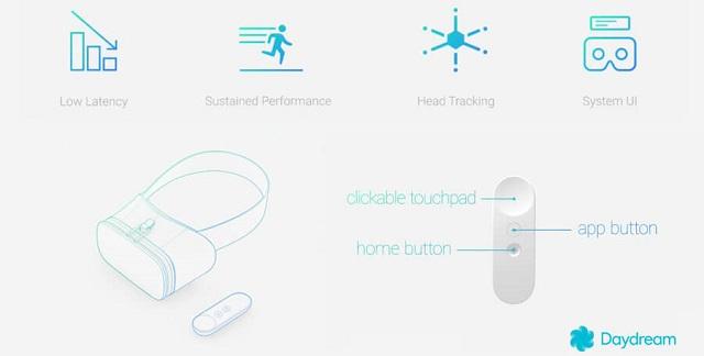 google-daydream- headset